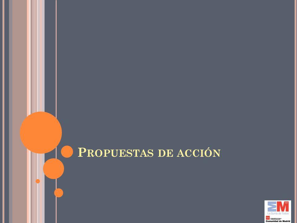 P ROPUESTAS DE ACCIÓN