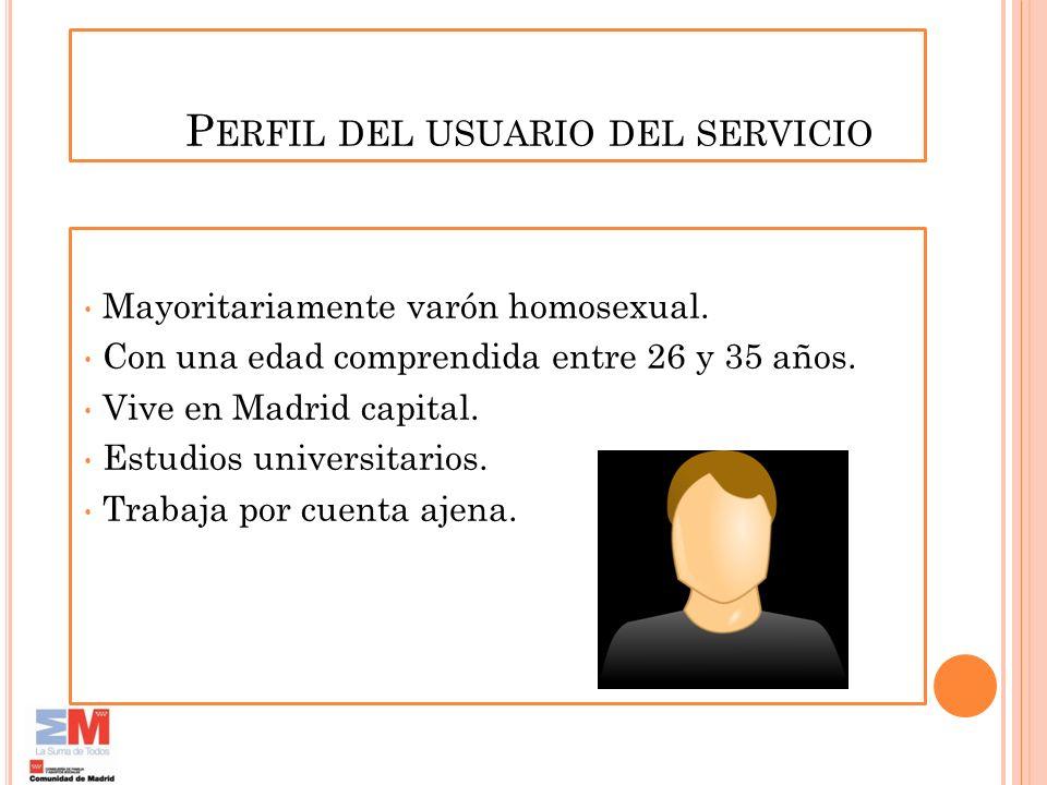 P ERFIL DEL USUARIO DEL SERVICIO Mayoritariamente varón homosexual. Con una edad comprendida entre 26 y 35 años. Vive en Madrid capital. Estudios univ
