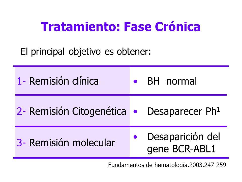 El principal objetivo es obtener: Tratamiento: Fase Crónica 1- Remisión clínicaBH normal 2- Remisión CitogenéticaDesaparecer Ph 1 3- Remisión molecula