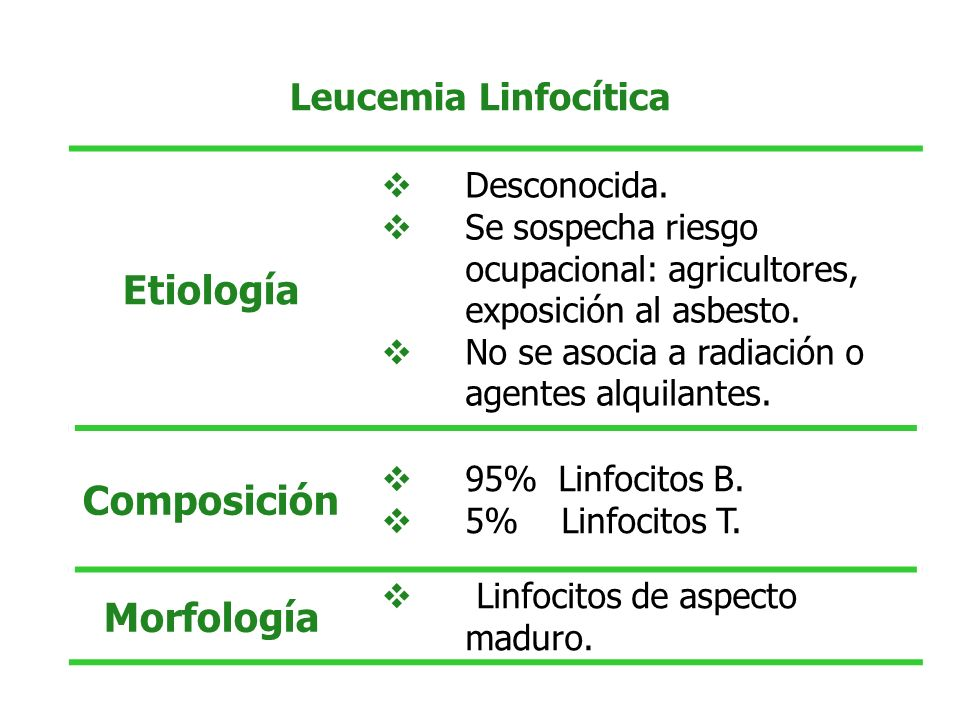 Leucemia de células Peludas Citoquímica Son células fosfatasa ácida +, resistentes al tartrato de sodio.