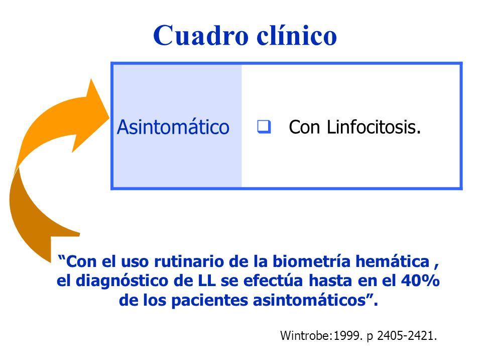 A.Fiebre, diaforesis nocturna, perdida de peso.B.Linfadenopatía (cervical - generalizada).