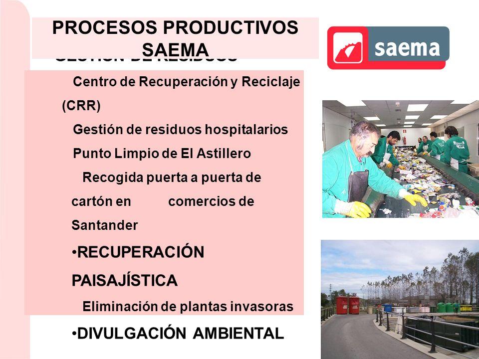 GESTIÓN DE RESIDUOS Centro de Recuperación y Reciclaje (CRR) Gestión de residuos hospitalarios Punto Limpio de El Astillero Recogida puerta a puerta d