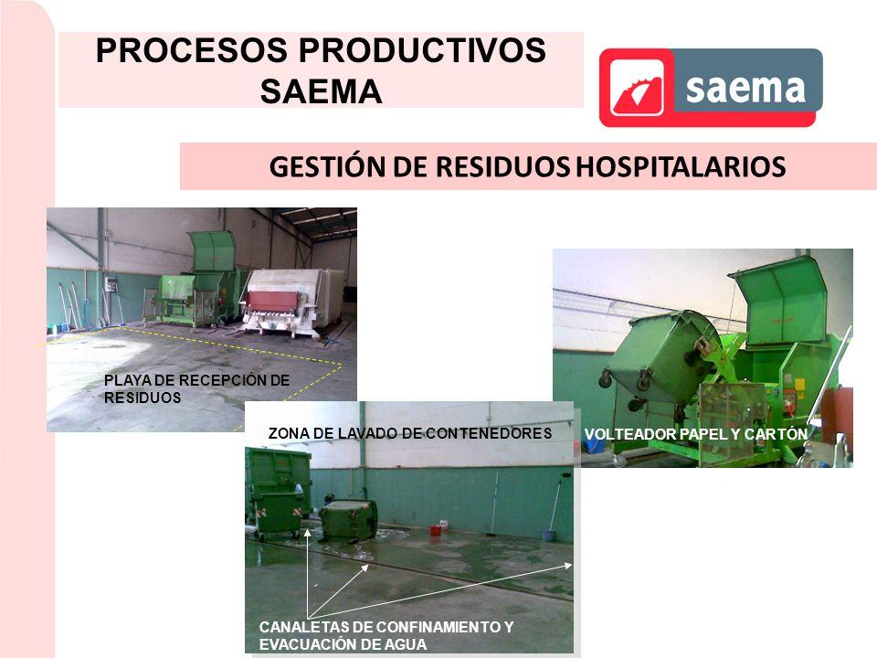 GESTIÓN DE RESIDUOS HOSPITALARIOS PROCESOS PRODUCTIVOS SAEMA VOLTEADOR PAPEL Y CARTÓN PLAYA PLAYA DE RECEPCIÓN DE RESIDUOS CANALETAS DE CONFINAMIENTO