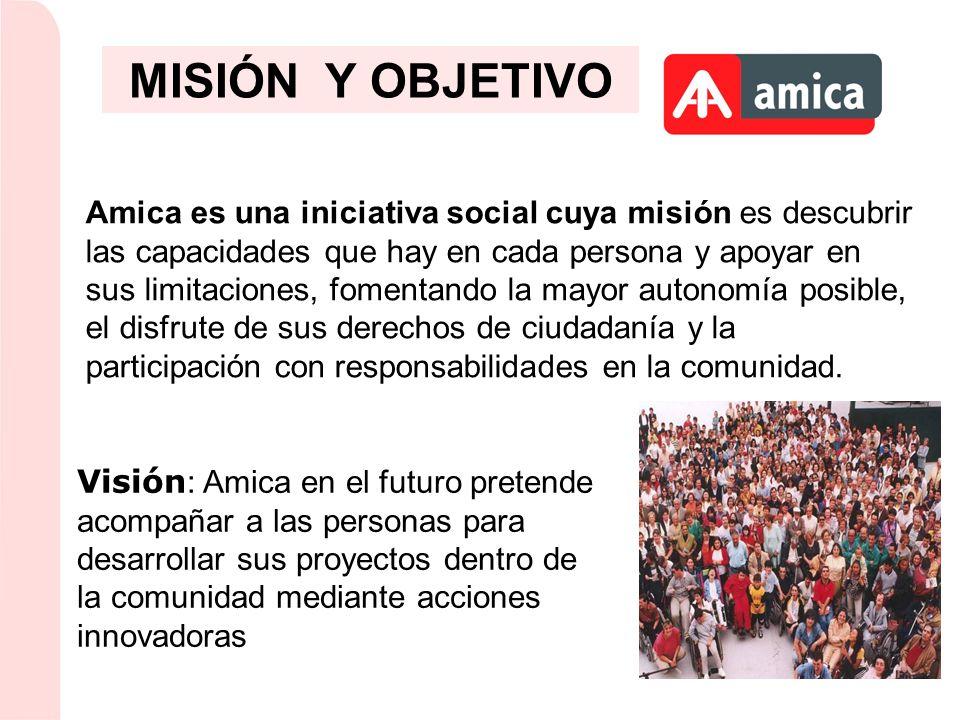 1 - DEFENSA DE LOS DERECHOS 2 - APUESTA POR LA IGUALDAD 3 - TRABAJO EN EQUIPO 4 - SATISFACCION DE LAS PERSONAS 5 - DIGNIDAD 6 - TRANSPARENCIA 7 - COMPROMISO SOCIAL 8 - RESPETO A LA DIFERENCIA Y LA INDIVIDUALIDAD 9 - PARTICIPACIÓN 10 - PROFESIONALIDAD VALORES