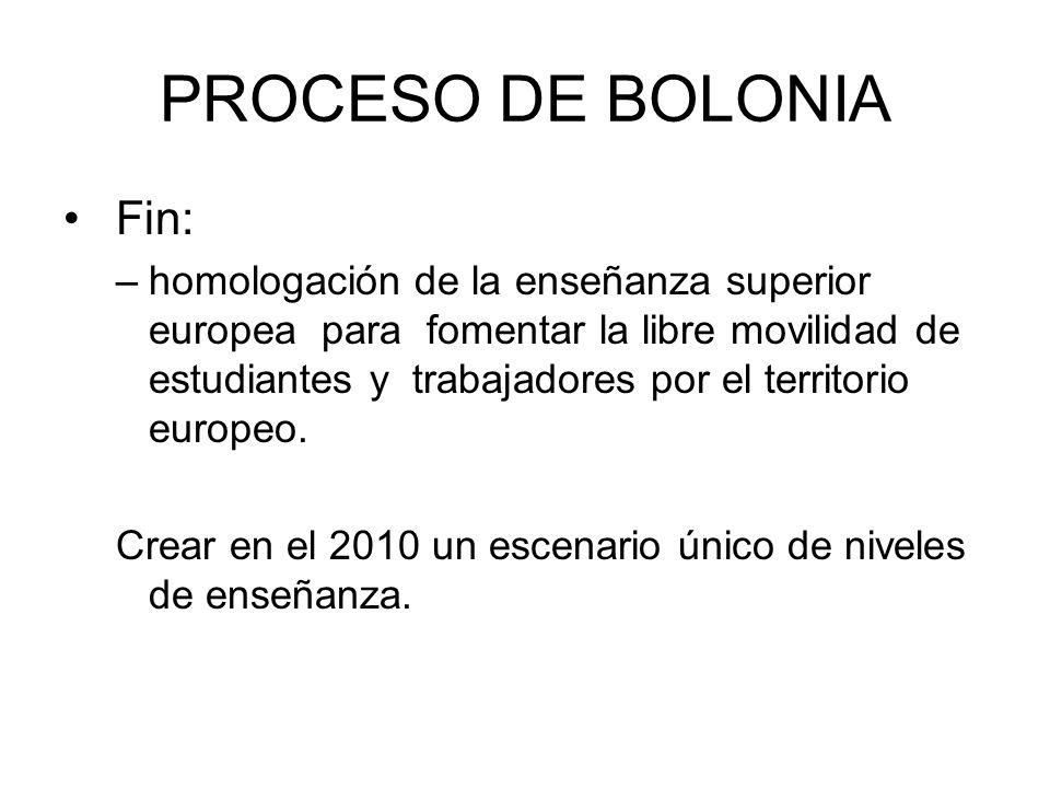 PROCESO DE BOLONIA Fin: –homologación de la enseñanza superior europea para fomentar la libre movilidad de estudiantes y trabajadores por el territorio europeo.