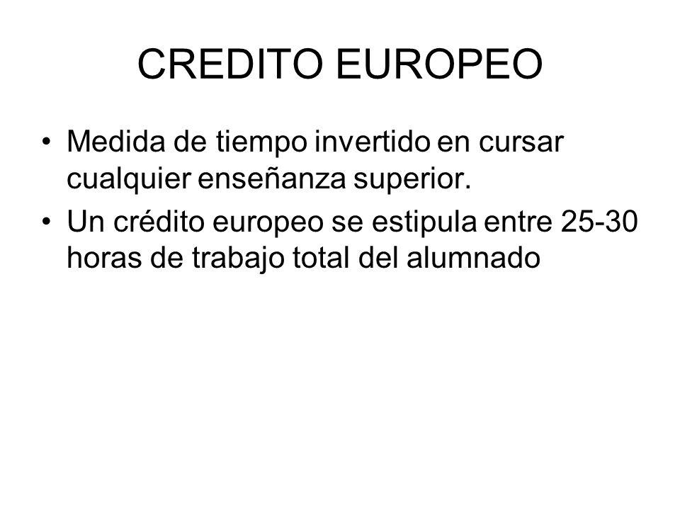 CREDITO EUROPEO Medida de tiempo invertido en cursar cualquier enseñanza superior.