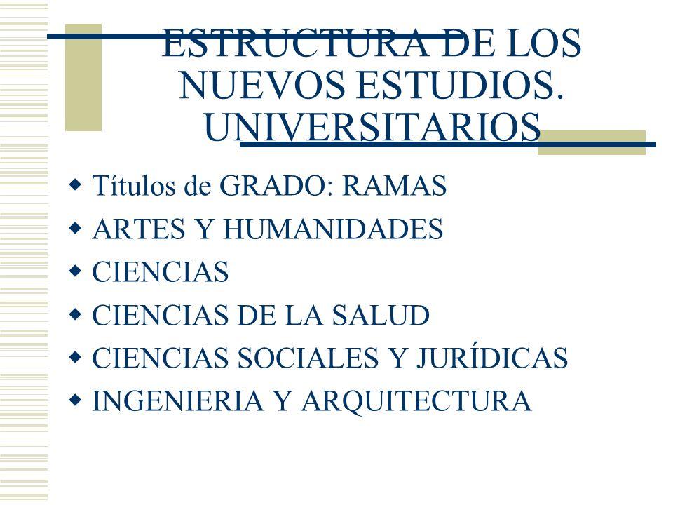 ESTRUCTURA DE LOS NUEVOS ESTUDIOS. UNIVERSITARIOS Títulos de GRADO: RAMAS ARTES Y HUMANIDADES CIENCIAS CIENCIAS DE LA SALUD CIENCIAS SOCIALES Y JURÍDI