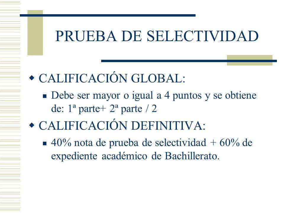 PRUEBA DE SELECTIVIDAD CALIFICACIÓN GLOBAL: Debe ser mayor o igual a 4 puntos y se obtiene de: 1ª parte+ 2ª parte / 2 CALIFICACIÓN DEFINITIVA: 40% not