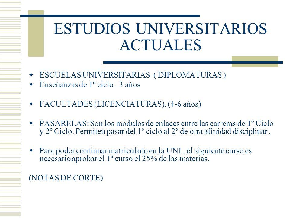 ESTUDIOS UNIVERSITARIOS ACTUALES ESCUELAS UNIVERSITARIAS ( DIPLOMATURAS ) Enseñanzas de 1º ciclo. 3 años FACULTADES (LICENCIATURAS). (4-6 años) PASARE