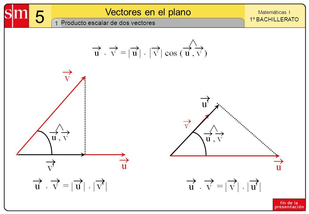 1 Matemáticas I 1º BACHILLERATO 5 Vectores en el plano Producto escalar de dos vectores
