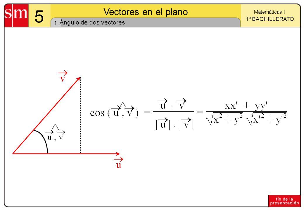 1 Matemáticas I 1º BACHILLERATO 5 Vectores en el plano Ángulo de dos vectores