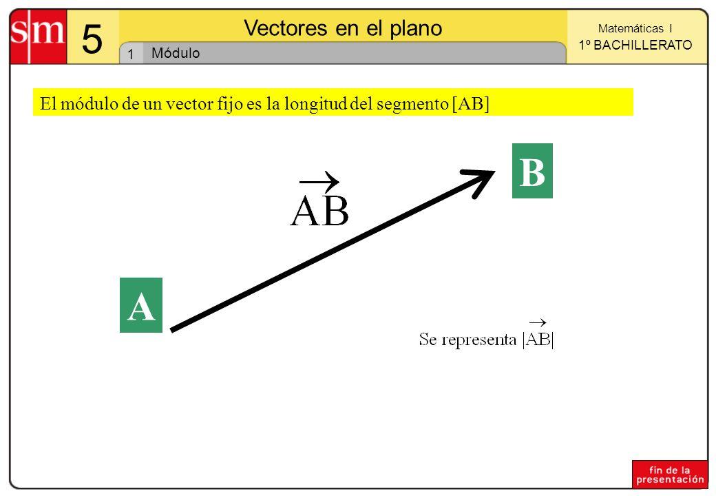1 Matemáticas I 1º BACHILLERATO 5 Vectores en el plano A B Módulo El módulo de un vector fijo es la longitud del segmento [AB]