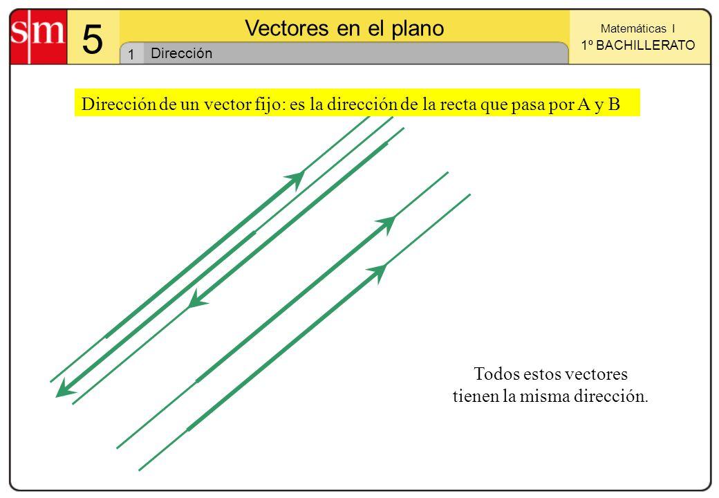 1 Matemáticas I 1º BACHILLERATO 5 Vectores en el plano Todos estos vectores tienen la misma dirección. Dirección Dirección de un vector fijo: es la di