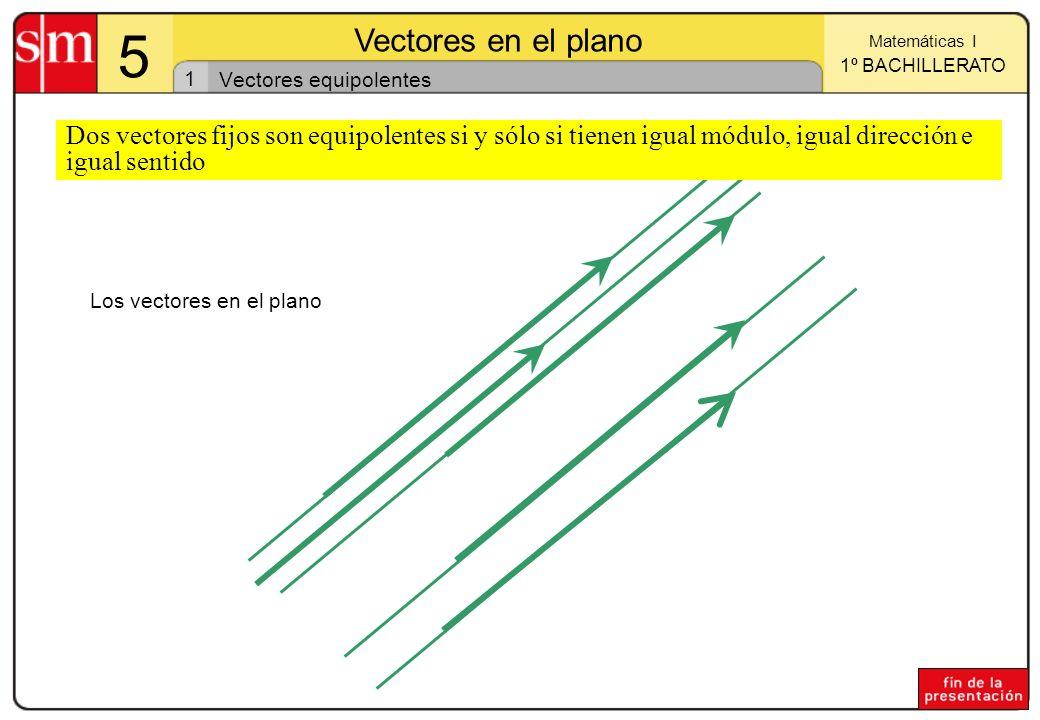 1 Matemáticas I 1º BACHILLERATO 5 Vectores en el plano Los vectores en el plano Vectores equipolentes Dos vectores fijos son equipolentes si y sólo si