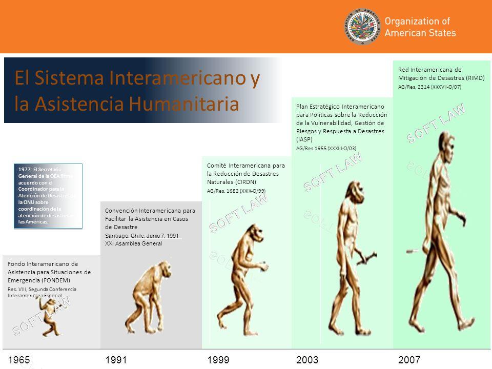 El Sistema Interamericano y la Asistencia Humanitaria Red Interamericana de Mitigación de Desastres (RIMD) AG/Res.
