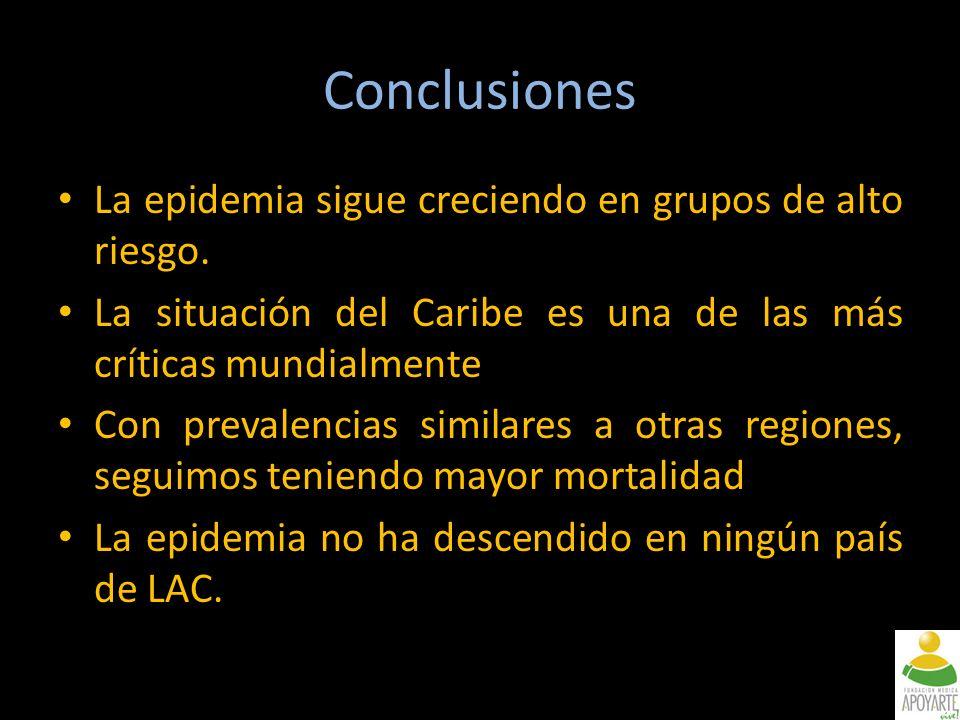 Conclusiones La epidemia sigue creciendo en grupos de alto riesgo.