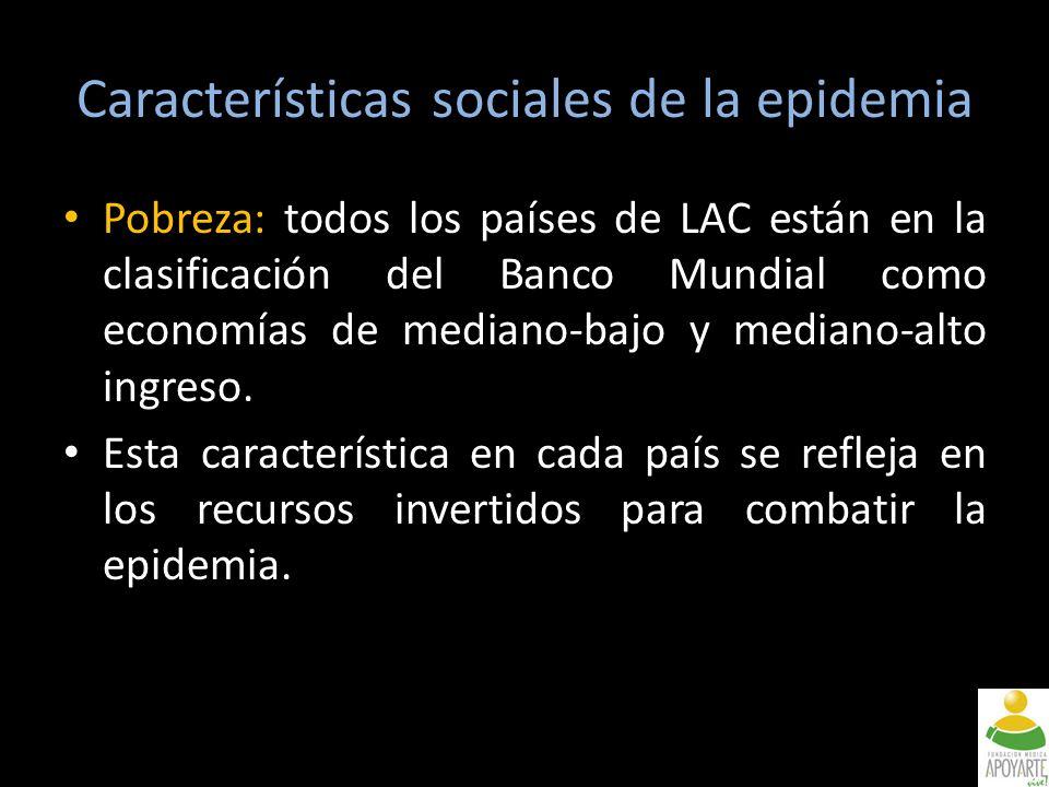 Pobreza: todos los países de LAC están en la clasificación del Banco Mundial como economías de mediano-bajo y mediano-alto ingreso.