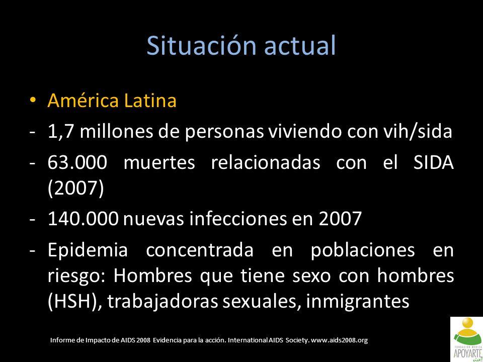 Situación actual América Latina -1,7 millones de personas viviendo con vih/sida -63.000 muertes relacionadas con el SIDA (2007) -140.000 nuevas infecciones en 2007 -Epidemia concentrada en poblaciones en riesgo: Hombres que tiene sexo con hombres (HSH), trabajadoras sexuales, inmigrantes Informe de Impacto de AIDS 2008 Evidencia para la acción.