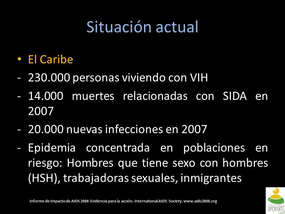 Prevalencia del VIH (%) en América Latina, 2007 INFORME SOBRE LA EPIDEMIA MUNDIAL DE SIDA 2 0 0 8.