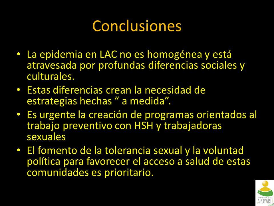 Conclusiones La epidemia en LAC no es homogénea y está atravesada por profundas diferencias sociales y culturales.