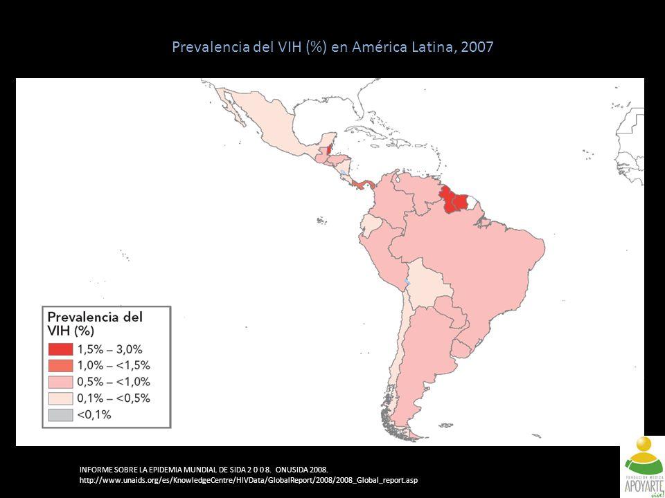 Prevalencia del VIH (%) en el Caribe, 2007 INFORME SOBRE LA EPIDEMIA MUNDIAL DE SIDA 2 0 0 8.