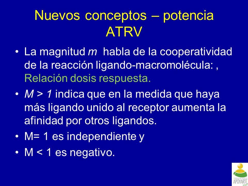 Respuesta (<50 copias/mL) a la semana 48 por el uso previo de INNNTR (ITT-TLOVR) El número de INNTR previamente usados fue un predictor significativo de la respuesta en el grupo ETR (ETR: p=0.0052; placebo: p=0.0535) ETR mostró un respuesta virológica superior versus placebo, sin importar el número de INNTR previamente usados Número de INNTRs previamente usados hasta la línea de base 67% 45% 58% 35% 187/281 128/282 155/26995/274 p<0.0001 1 2 0 20 40 60 80 Placebo + BR ETR + BR ITT-TLOVR = intent-to-treat time-to-loss of virologic response; ETR = etravirine; BR = background regimen; valores p del modelo de regresión logístical Pacientes con carga viral <50 copias/mL a la semana 48 (%)