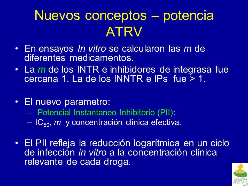 Nuevos conceptos – potencia ATRV Este PII varía en cada ARV debido a la magnitud de m.