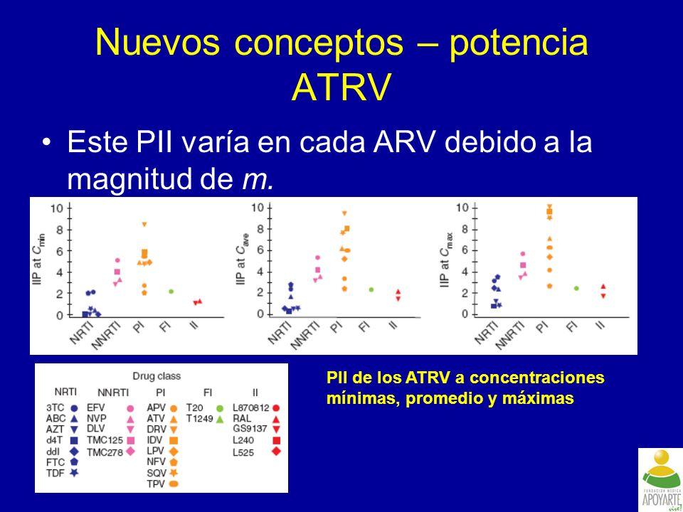Nuevos conceptos – potencia ATRV Matematicamente demostrable porque son mejores los esquemas con INNTR e IPs.