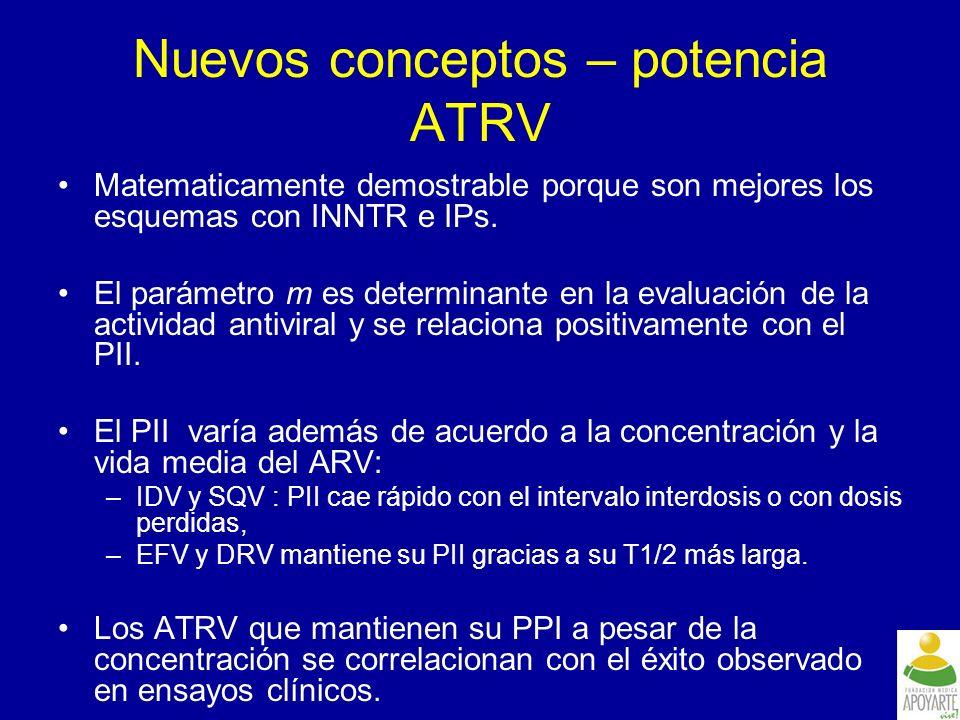 HispanoNegraCaucasica 80 60 40 20 0 Respuesta(<50 copias/mL) a la semana 48 por raza (ITT-TLOVR) ETR + BR mostraron respuesta virológica superior vs placebo + BR, sin importar la raza La raza no fue un prdictor significativo de respuesta en ningún grupo (ETR: p=0.3757; placebo: p=0.6864) Debido al bajo número de pacientes, grupos asiáticos y otros no se analizaron 24/70 53% 37/70 34% 156/376228/373 34/6024/66 61% 41% 57% 36% p=0.0150 p<0.0001 p=0.0118 Placebo + BR ETR + BR ITT-TLOVR = intent-to-treat time-to-loss of virologic response; ETR = etravirine; BR = background regimen; valores p del modelo de regresión logístical Pacientes con carga viral <50 copias/mL a la semana 48 (%)