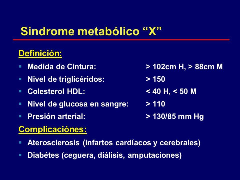 Sindrome metabólico X Definición: Medida de Cintura: > 102cm H, > 88cm M Nivel de triglicéridos: > 150 Colesterol HDL: < 40 H, < 50 M Nivel de glucosa