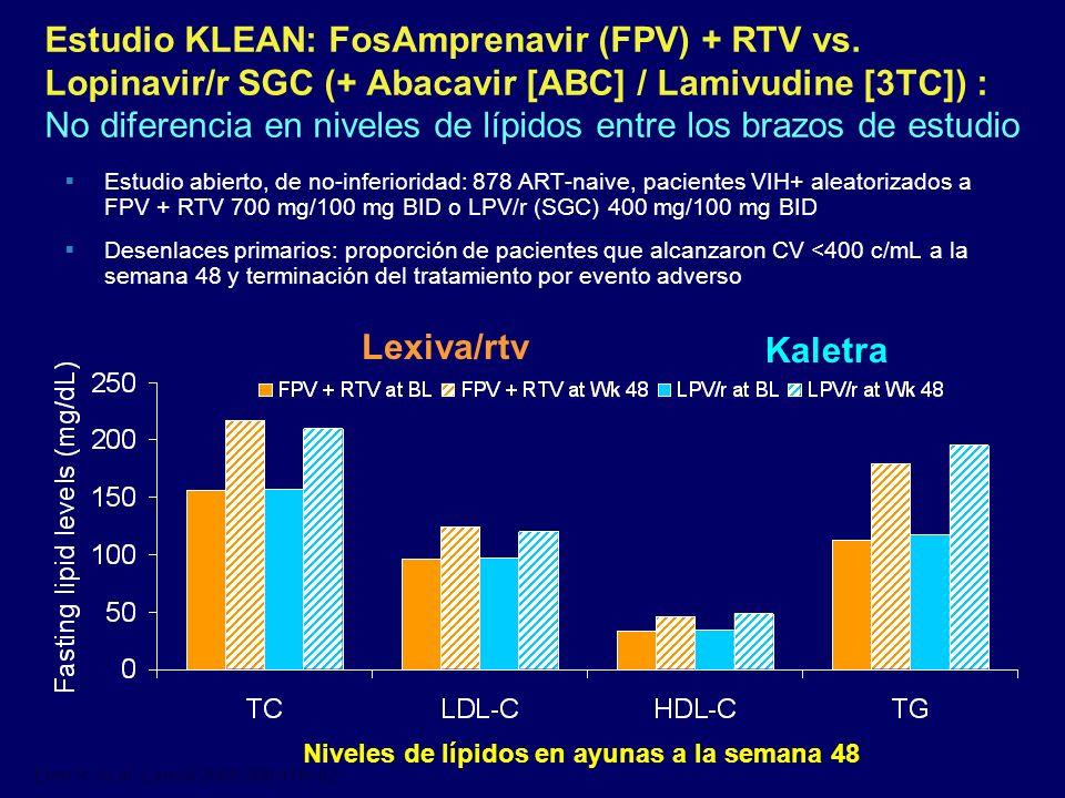 Estudio KLEAN: FosAmprenavir (FPV) + RTV vs. Lopinavir/r SGC (+ Abacavir [ABC] / Lamivudine [3TC]) : No diferencia en niveles de lípidos entre los bra