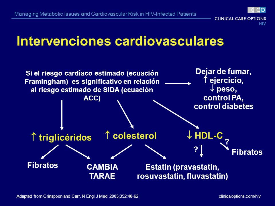 clinicaloptions.com/hiv Managing Metabolic Issues and Cardiovascular Risk in HIV-Infected Patients Intervenciones cardiovasculares Adapted from Grinsp