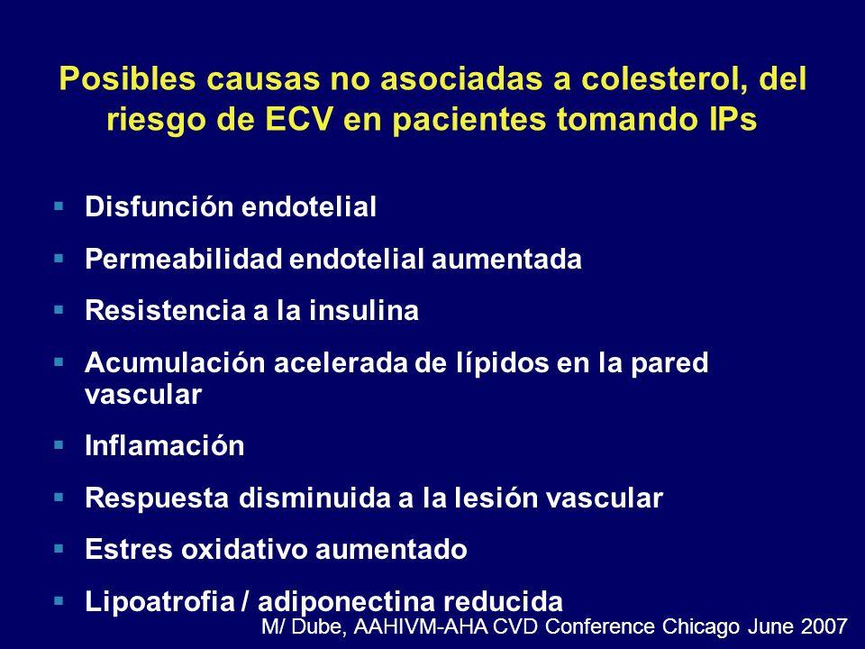 Posibles causas no asociadas a colesterol, del riesgo de ECV en pacientes tomando IPs Disfunción endotelial Permeabilidad endotelial aumentada Resiste