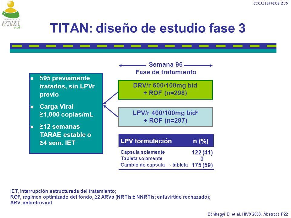 TTCA0114-08338-12UN TITAN: diseño de estudio fase 3 Bánhegyi D, et al.