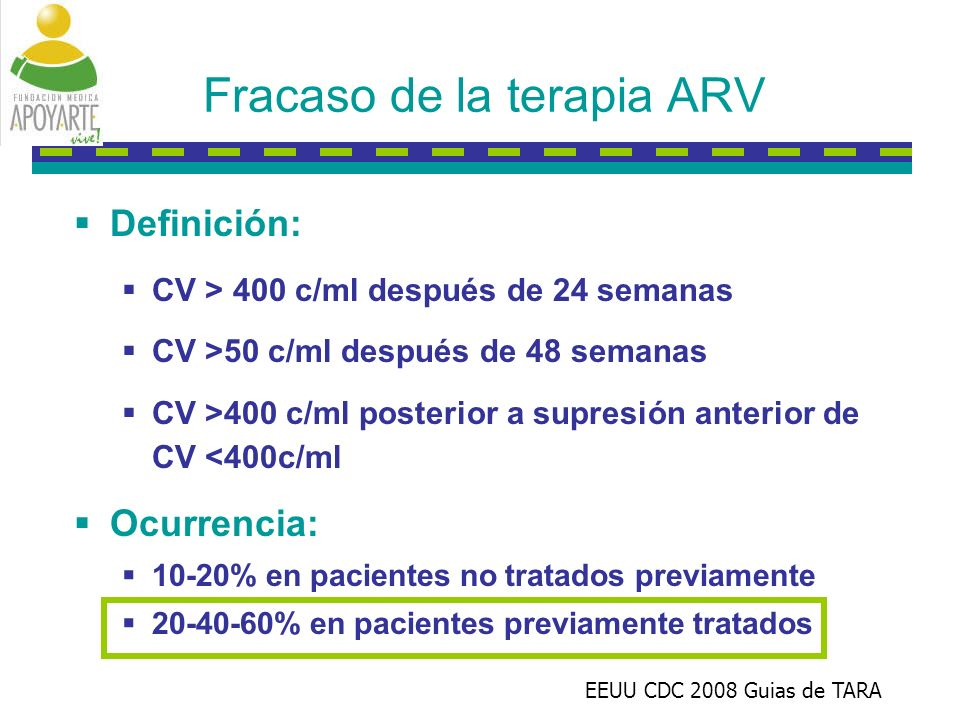 Fracaso de la terapia ARV Definición: CV > 400 c/ml después de 24 semanas CV >50 c/ml después de 48 semanas CV >400 c/ml posterior a supresión anterior de CV <400c/ml Ocurrencia: 10-20% en pacientes no tratados previamente 20-40-60% en pacientes previamente tratados EEUU CDC 2008 Guias de TARA