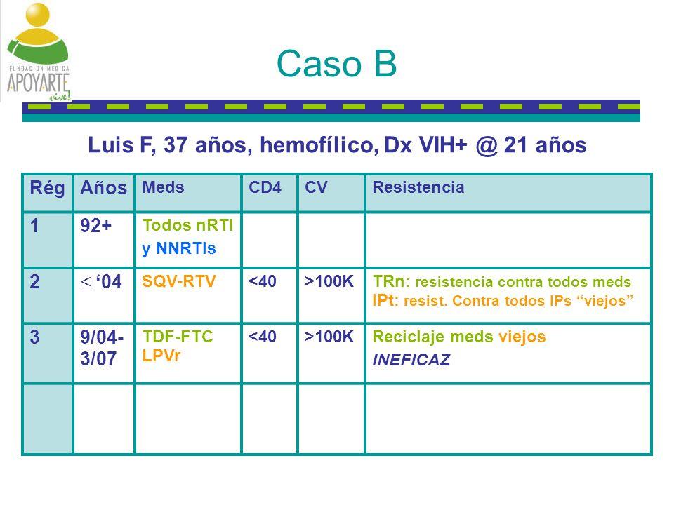 Caso B RégRégAños MedsCD4CVResistencia 192+ Todos nRTI y NNRTIs 2 04 SQV-RTV<40>100KTRn: resistencia contra todos meds IPt: resist.