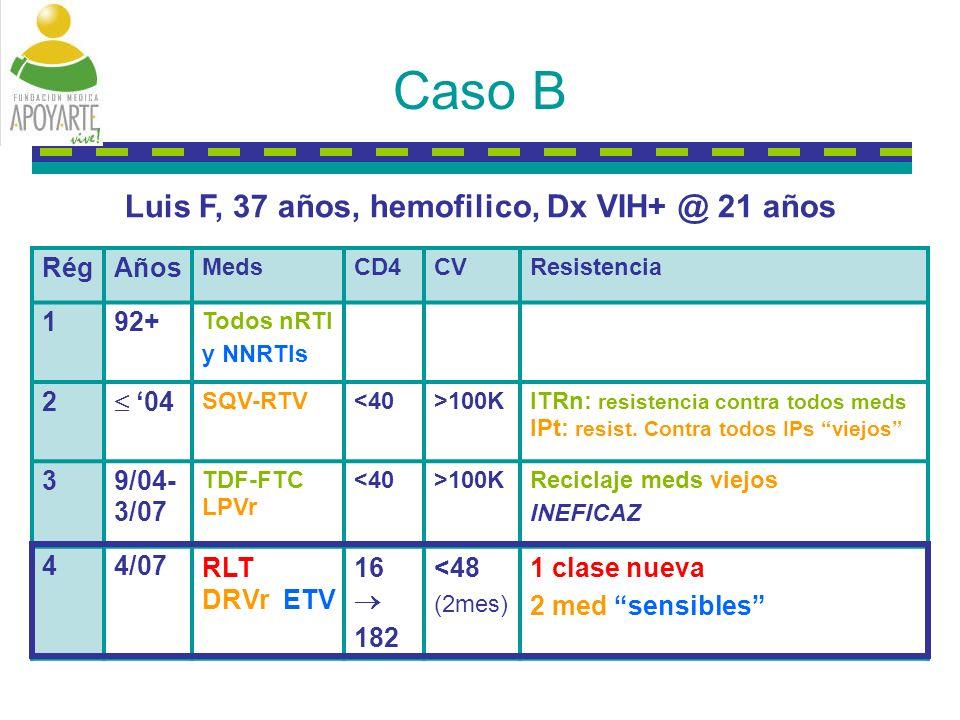 DUET: Características de línea de base y ARVs de base TTCA0130-09126-3UN Parámetro INTELENCE+ BR (n=599) Placebo + BR (n=604) DemográficosMale, %9089 Caucasian, %70 Características de la enfermedad CV, log 10 copias/mL, media (rango)4.8 (2.7–6.8)4.8 (2.2–6.5) CD4, cells/mm 3, media (rango)99 (1–789)109 (0–912) CDC category C, %5860 Uso previo de ARVNNRTIs al tamizaje, %12 10–15 ARVs, %6665 PREZISTA/r, %45 Detectable mutations 3 INTELENCE MAR, 1 % 1815 2 NNRTI MARs, a % 70 3 PI MARs, primarias % 31 Régimen de baseUso de ENF (total), %4547 Uso de ENF de novo, %26 Agentes activos de base = 0, b %1716 Agentes activos de base = 1, b %3739 a From extended NNRTI RAM list 2 ; b Assessed by PSS RAM, resistance-associated mutation; PSS, phenotypic sensitivity score 2.