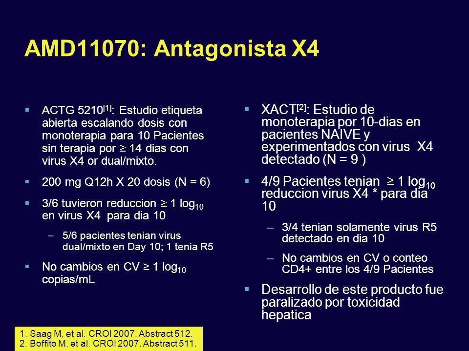AMD11070: Antagonista X4 XACT [2] : Estudio de monoterapia por 10-dias en pacientes NAIVE y experimentados con virus X4 detectado (N = 9 ) 4/9 Pacient