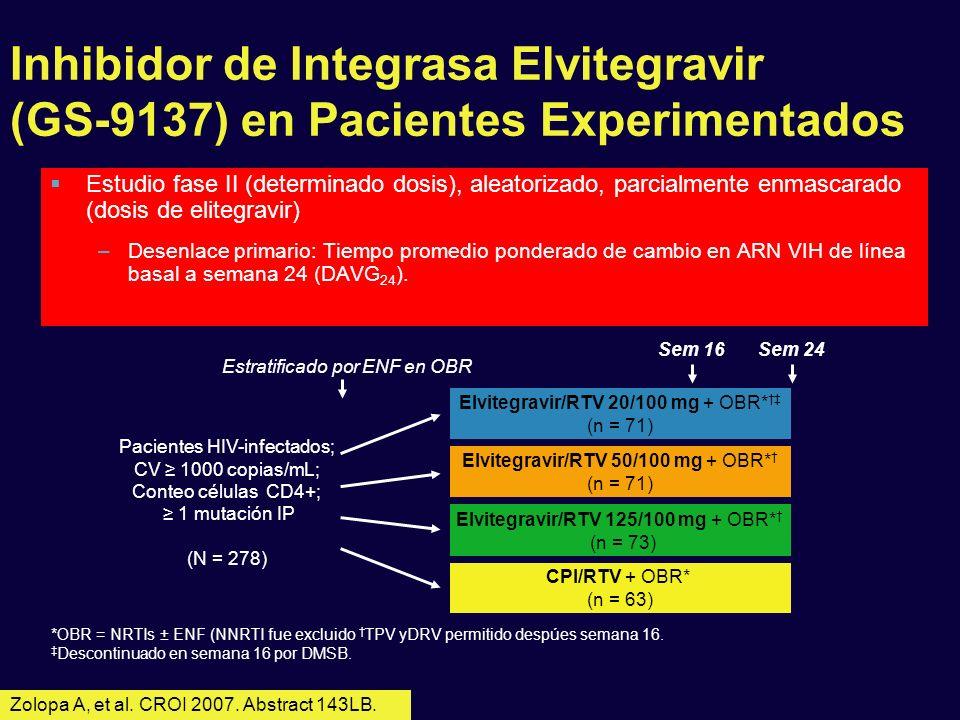 Inhibidor de Integrasa Elvitegravir (GS-9137) en Pacientes Experimentados Pacientes HIV-infectados; CV 1000 copias/mL; Conteo células CD4+; 1 mutación