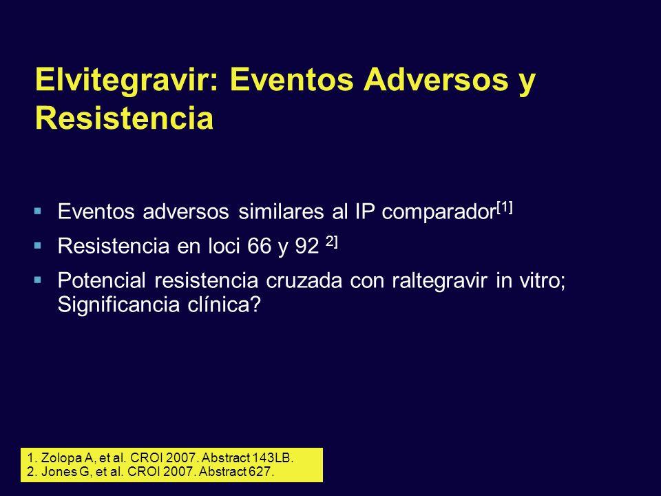Elvitegravir: Eventos Adversos y Resistencia Eventos adversos similares al IP comparador [1] Resistencia en loci 66 y 92 2] Potencial resistencia cruz