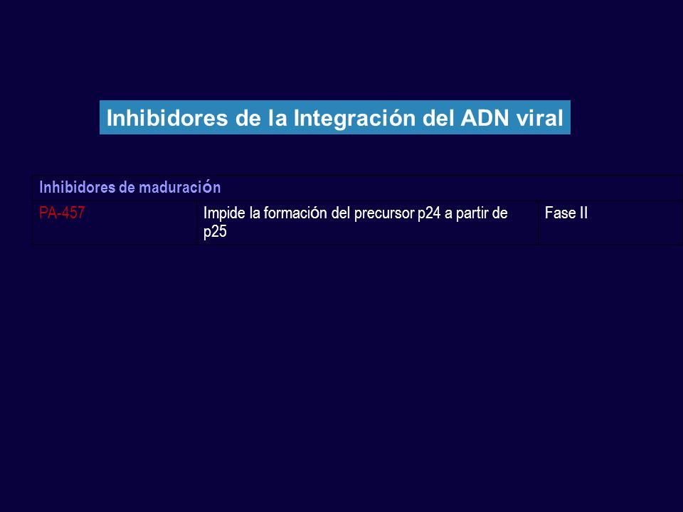 PA-457Impide la formaci ó n del precursor p24 a partir de p25 Fase II Inhibidores de la Integración del ADN viral