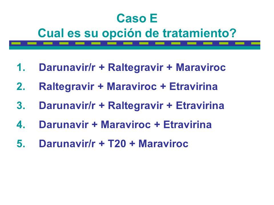 Caso E Cual es su opción de tratamiento.