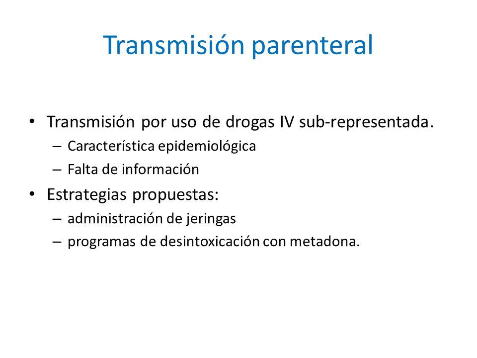 Transmisión parenteral Transmisión por uso de drogas IV sub-representada. – Característica epidemiológica – Falta de información Estrategias propuesta
