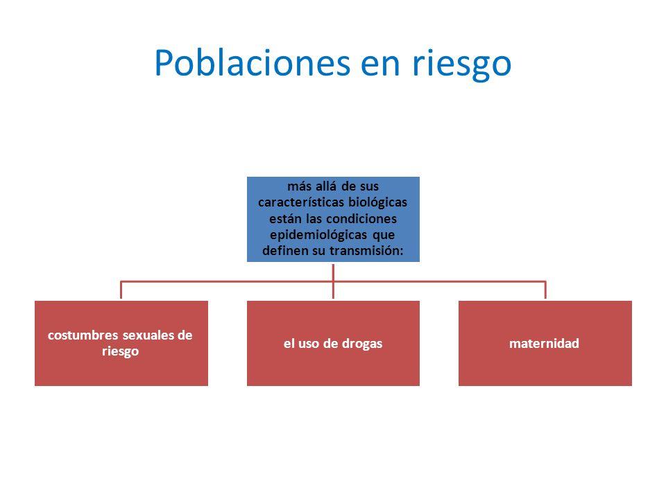 Modelo biológico – modelo preventivo PRE-EXPOSICIONTRANSMISIÓNTRATAMIENTO Cambio de comportamientoBarreras cervicalesTARAE VacunasCondónTerapias para infecciones oportunistas Profilaxis pre-exposiciónMicrobicidasCuidado básico/nutrición Acceso a jeringas estérilesTARAE para PTMFProfilaxis post-exposición Tratamiento de ETS Circuncisión TARAE: terapia antirretroviral altamente efectiva PTMF: prevención de la transmisión materno-fetal ETS: enfermedades de transmisión sexual Población Sana Infección Progresión