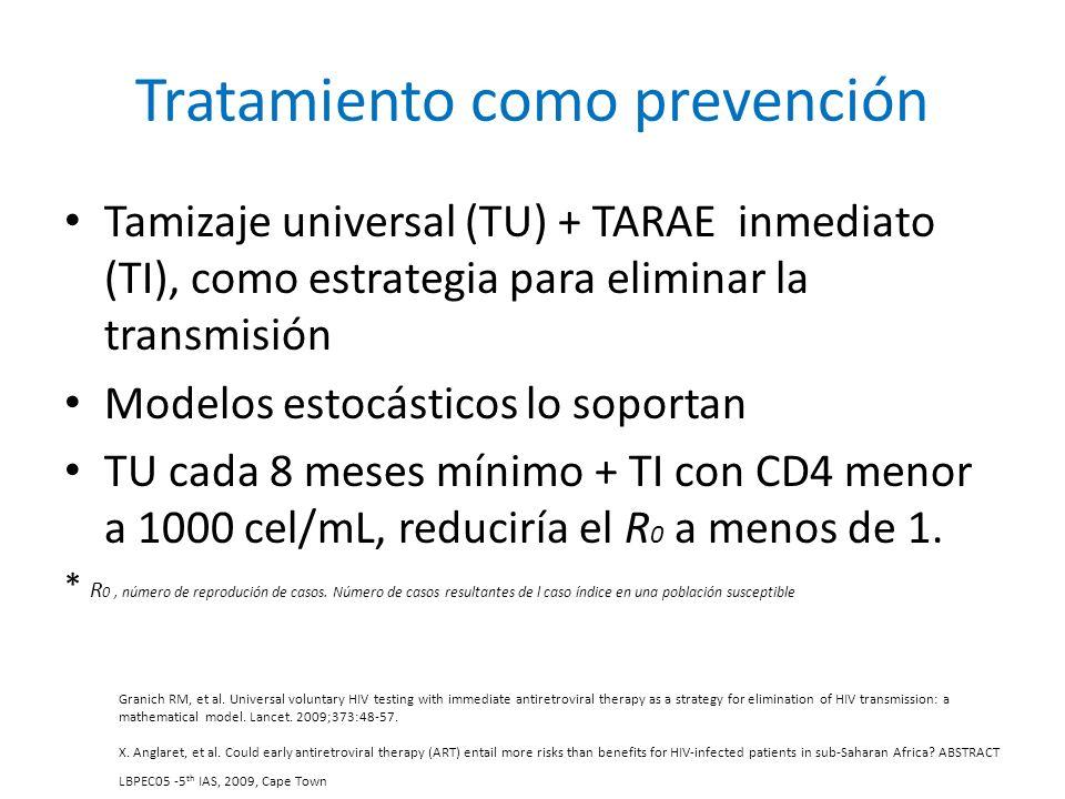 Tratamiento como prevención Tamizaje universal (TU) + TARAE inmediato (TI), como estrategia para eliminar la transmisión Modelos estocásticos lo sopor