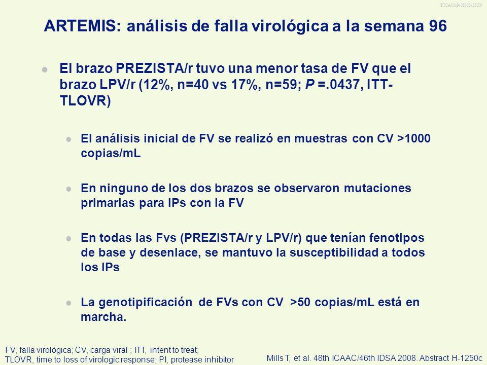 TTCA0109-08303-13UN ARTEMIS: análisis de falla virológica a la semana 96 El brazo PREZISTA/r tuvo una menor tasa de FV que el brazo LPV/r (12%, n=40 v