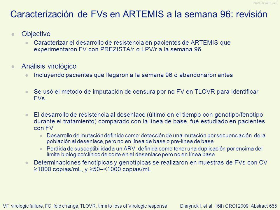 TTCA0121-09044-13UN Caracterización de FVs en ARTEMIS a la semana 96: revisión Objectivo Caracterizar el desarrollo de resistencia en pacientes de ART