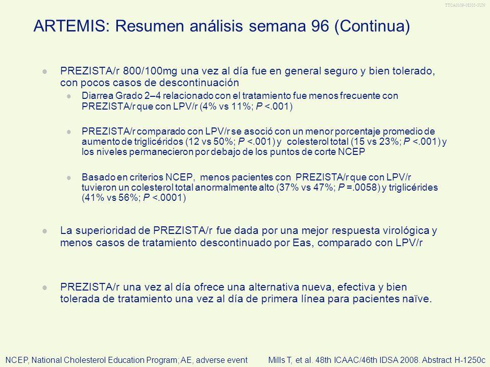 TTCA0109-08303-3UN ARTEMIS: Resumen análisis semana 96 (Continua) PREZISTA/r 800/100mg una vez al día fue en general seguro y bien tolerado, con pocos