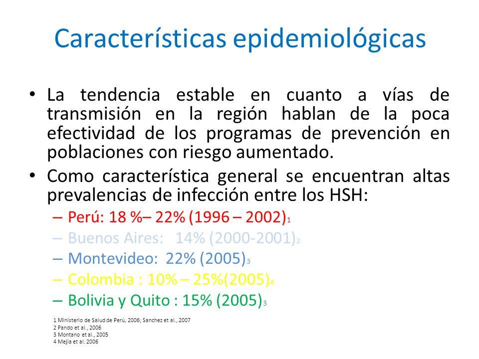 La tendencia estable en cuanto a vías de transmisión en la región hablan de la poca efectividad de los programas de prevención en poblaciones con riesgo aumentado.
