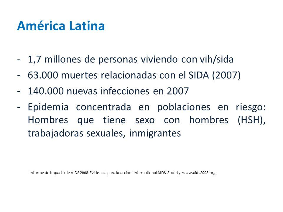 El Caribe -230.000 personas viviendo con VIH -14.000 muertes relacionadas con SIDA en 2007 -20.000 nuevas infecciones en 2007 -Epidemia concentrada en poblaciones en riesgo: Hombres que tiene sexo con hombres (HSH), trabajadoras sexuales, inmigrantes Informe de Impacto de AIDS 2008 Evidencia para la acción.
